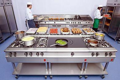 Оборудование для столовой