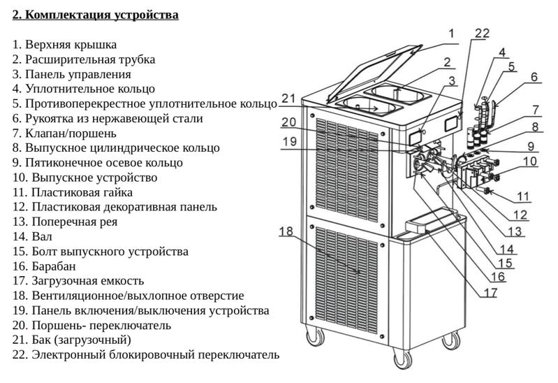 Фризер для мягкого мороженного на три рожка, инструкция, комплектация