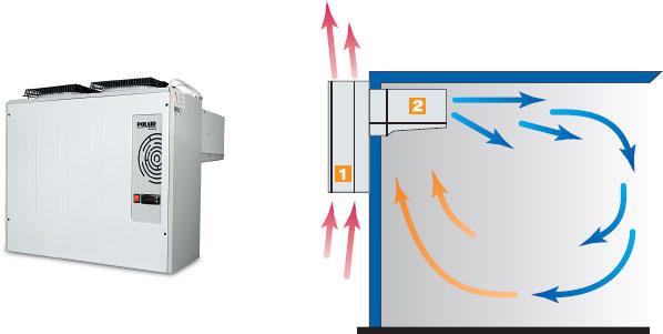 Холодильные машины: моноблок для камер