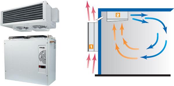 Холодильные машины: сплит-системы