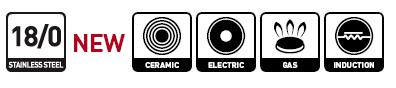 Кастрюля для использования на индукционной, керамической, газовой, электрической плитах