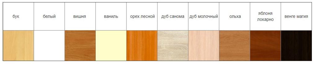 Стандартные цвета ДСП для торгового прилавка